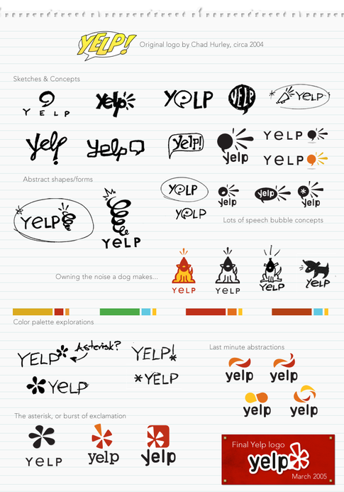 creative logo design process for Yelp logo