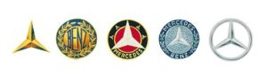 History of Mercedes logo